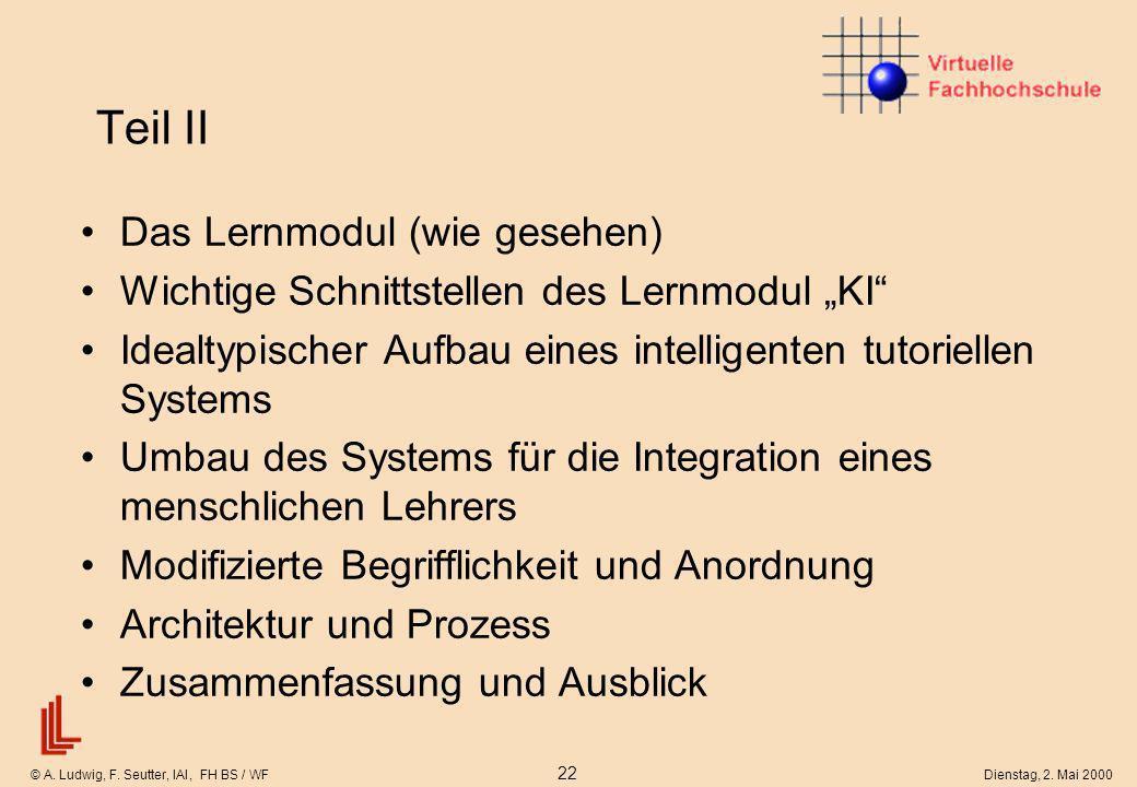 © A. Ludwig, F. Seutter, IAI, FH BS / WF 22 Dienstag, 2. Mai 2000 Teil II Das Lernmodul (wie gesehen) Wichtige Schnittstellen des Lernmodul KI Idealty