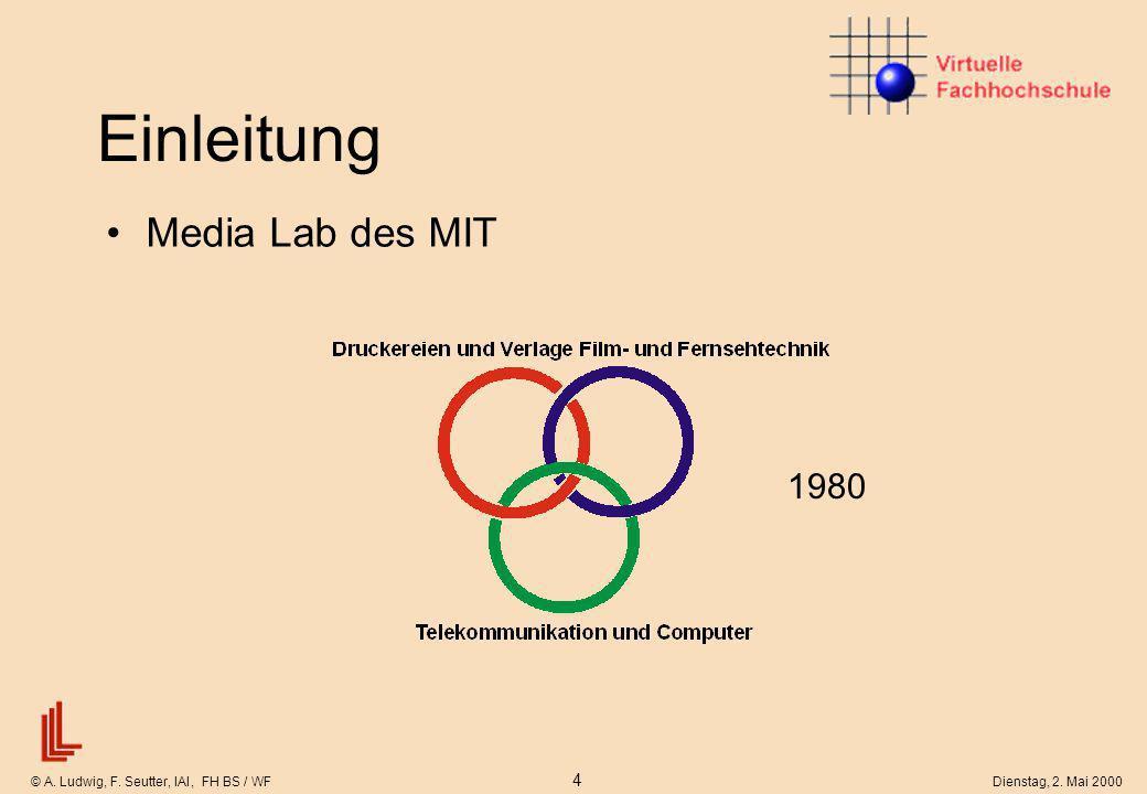 © A. Ludwig, F. Seutter, IAI, FH BS / WF 4 Dienstag, 2. Mai 2000 Einleitung Media Lab des MIT 1980