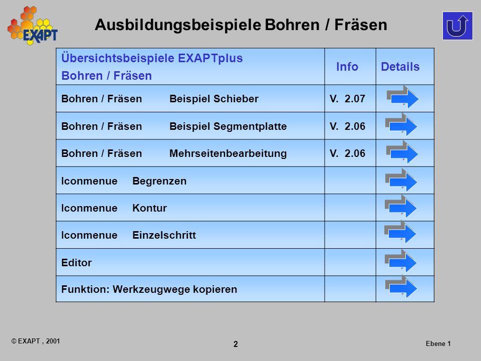 © EXAPT, 2001 2 Ebene 1 Ausbildungsbeispiele Bohren / Fräsen Übersichtsbeispiele EXAPTplus Bohren / Fräsen InfoDetails Bohren / Fräsen Beispiel Schieb