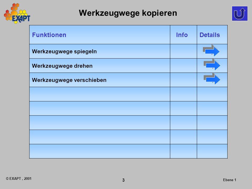 © EXAPT, 2001 3 Ebene 1 Werkzeugwege kopieren Funktionen InfoDetails Werkzeugwege spiegeln Werkzeugwege drehen Werkzeugwege verschieben