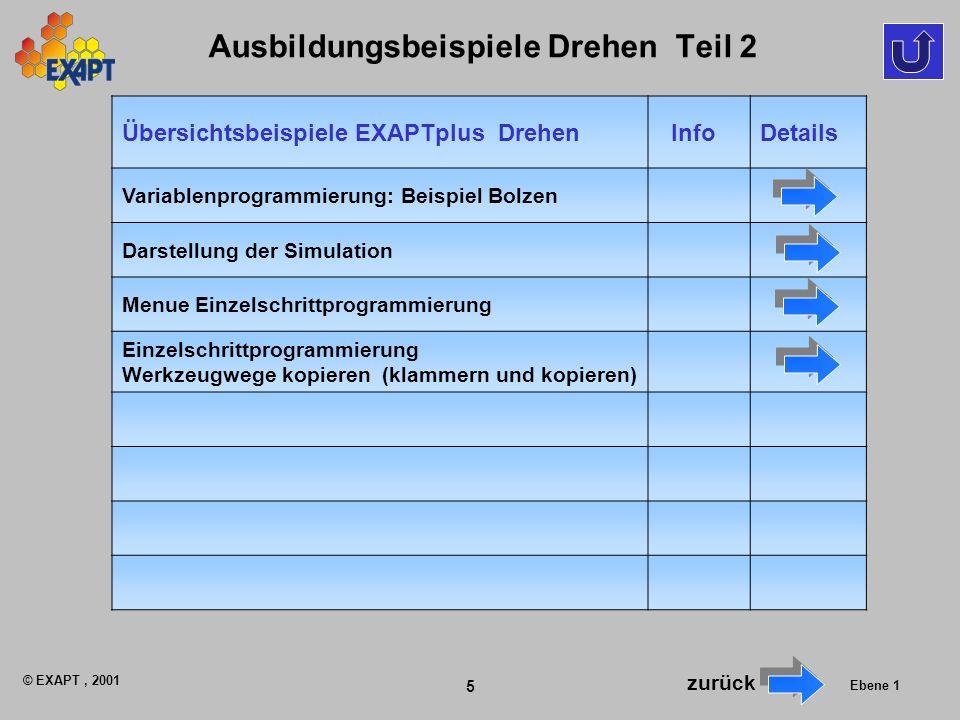 © EXAPT, 2001 5 Ebene 1 Ausbildungsbeispiele Drehen Teil 2 Übersichtsbeispiele EXAPTplus Drehen InfoDetails Variablenprogrammierung: Beispiel Bolzen Darstellung der Simulation Menue Einzelschrittprogrammierung Einzelschrittprogrammierung Werkzeugwege kopieren (klammern und kopieren) zurück