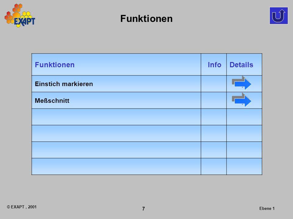 © EXAPT, 2001 7 Ebene 1 Funktionen InfoDetails Einstich markieren Meßschnitt