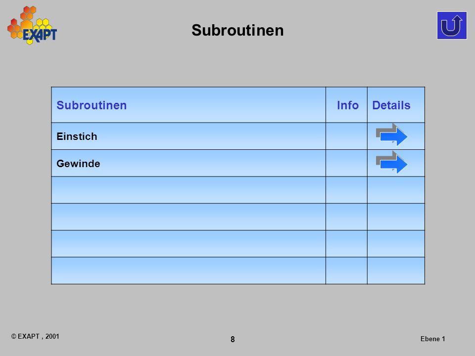 © EXAPT, 2001 8 Ebene 1 Subroutinen InfoDetails Einstich Gewinde