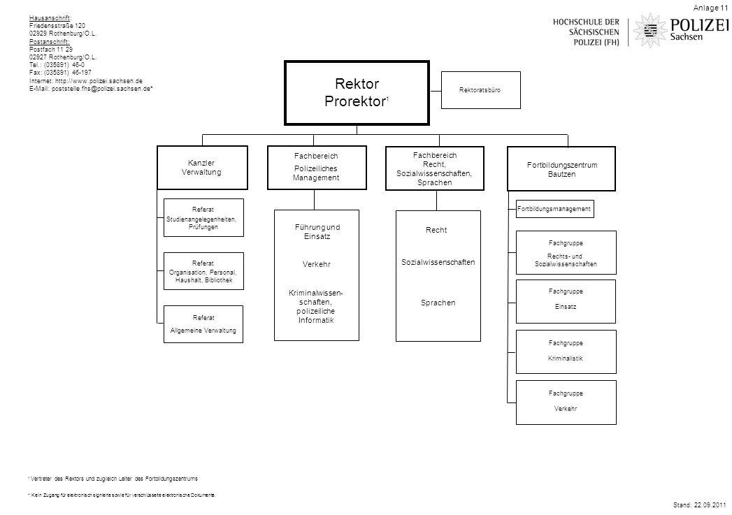 Kanzler Verwaltung Referat Rektoratsbüro Referat Allgemeine Verwaltung Fachbereich Recht, Sozialwissenschaften, Sprachen Recht Sozialwissenschaften Sp