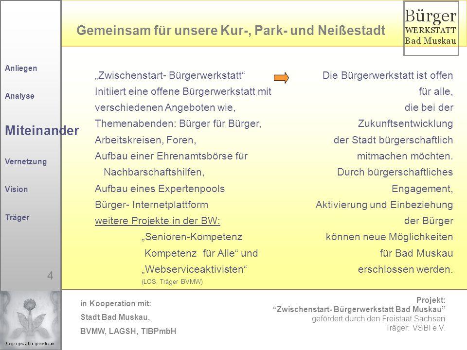 Gemeinsam für unsere Kur-, Park- und Neißestadt Projekt: Zwischenstart- Bürgerwerkstatt Bad Muskau gefördert durch den Freistaat Sachsen Träger: VSBI
