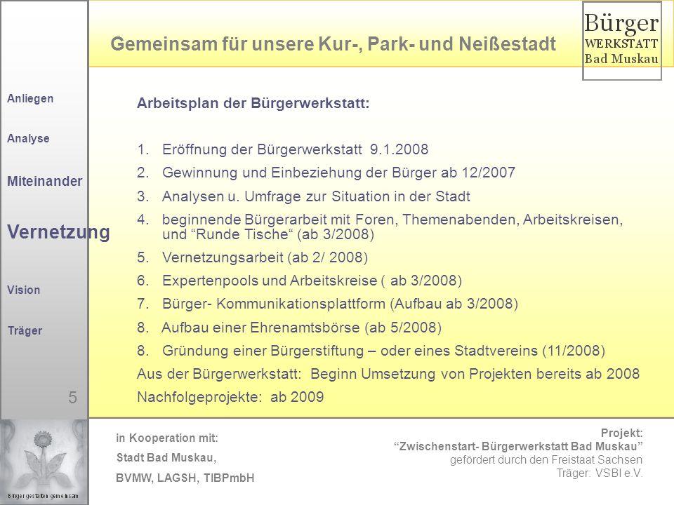 Gemeinsam für unsere Kur-, Park- und Neißestadt Projekt: Zwischenstart- Bürgerwerkstatt Bad Muskau gefördert durch den Freistaat Sachsen Träger: VSBI e.V.