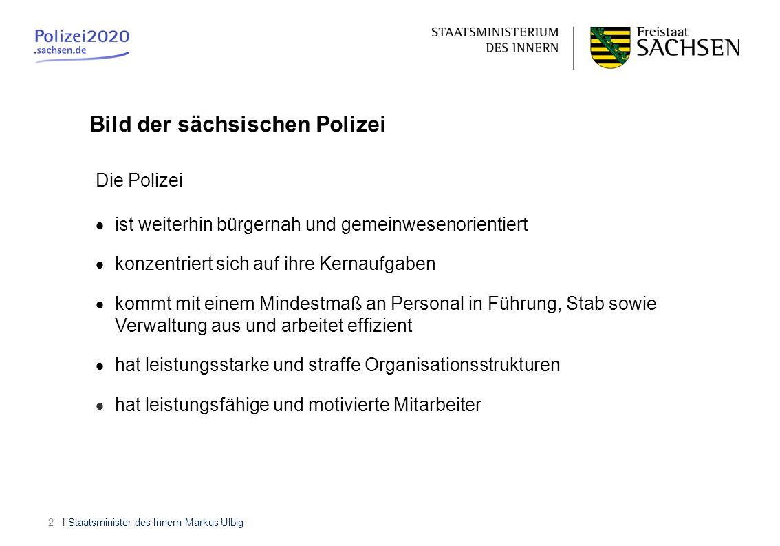 I Staatsminister des Innern Markus Ulbig3 20252010 PD Chemnitz PD Dresden PD Görlitz PD Leipzig PD Zwickau Gesamt Stab und Verwaltung 137 206 124 213 114 7941.187 Anteil an Gesamtstärke PD 8,1%9,4%10,0%8,7%10,6%9,2%10,9% Stab und Verwaltung ohne FLZ 82 138 89 145 79 533 905 Anteil an Gesamtstärke PD ohne FLZ 4,8%6,3%7,2%5,9%7,4%6,2%8,3% KPI 223 319 196 444 1711.3531.552 VPI/APRev 102 129 79 151 78 539941 IZD 109 212 66 220 64 671829 Reviere darunter u.