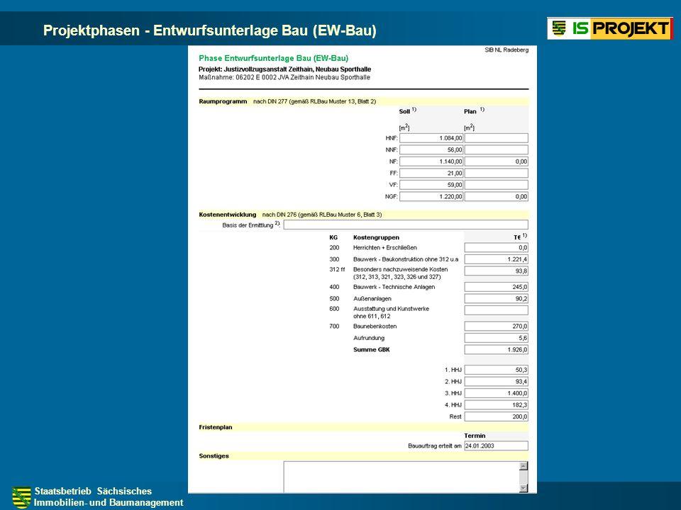 Staatsbetrieb Sächsisches Immobilien- und Baumanagement Projektphasen - Entwurfsunterlage Bau (EW-Bau)