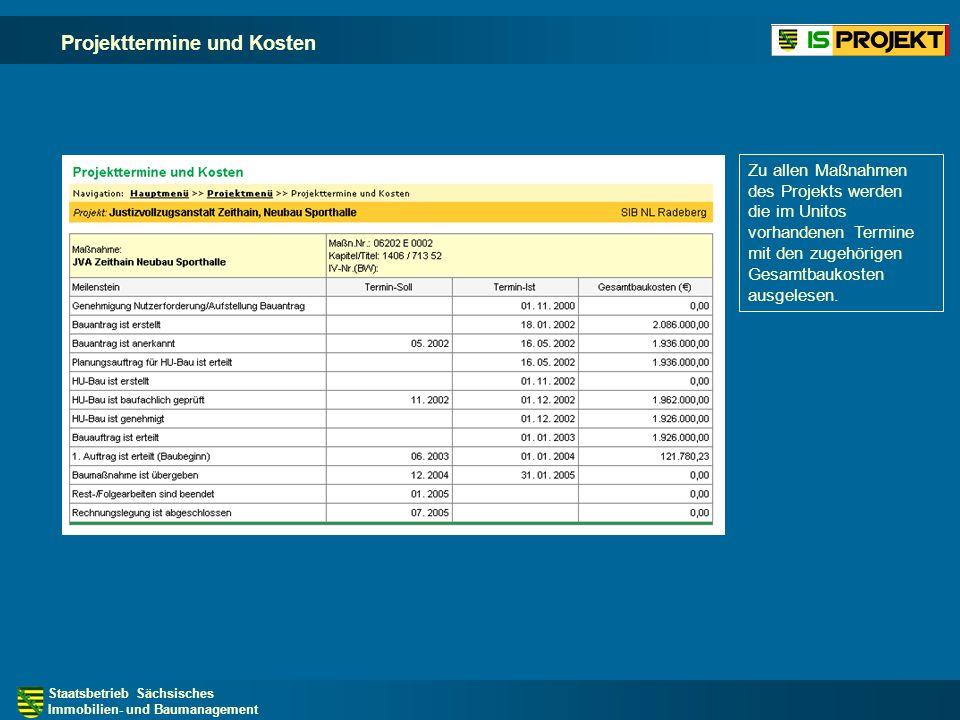 Staatsbetrieb Sächsisches Immobilien- und Baumanagement Projekttermine und Kosten Zu allen Maßnahmen des Projekts werden die im Unitos vorhandenen Termine mit den zugehörigen Gesamtbaukosten ausgelesen.