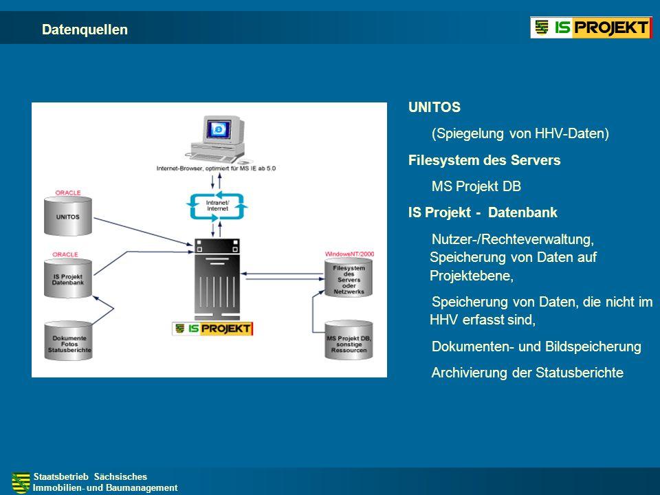 Staatsbetrieb Sächsisches Immobilien- und Baumanagement Schutzkonzept Das Informationssystem ist nur mit korrektem Nutzernamen / Kennwort erreichbar.
