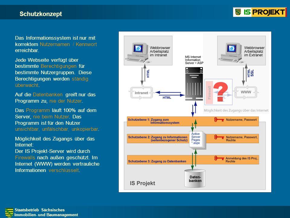 Staatsbetrieb Sächsisches Immobilien- und Baumanagement Webstruktur