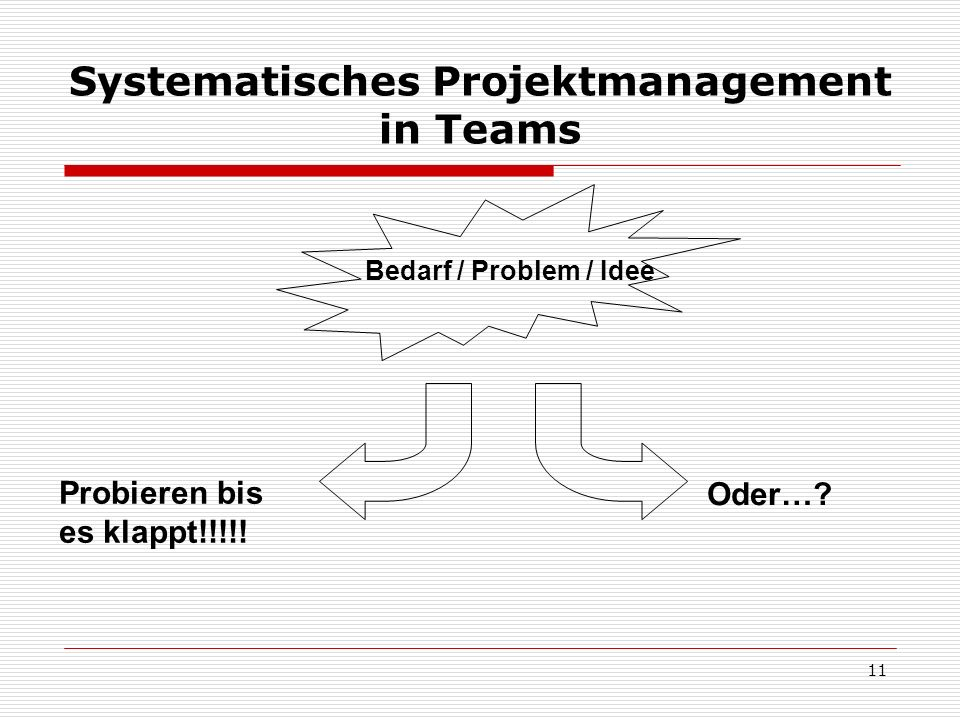 11 Systematisches Projektmanagement in Teams Bedarf / Problem / Idee Oder….