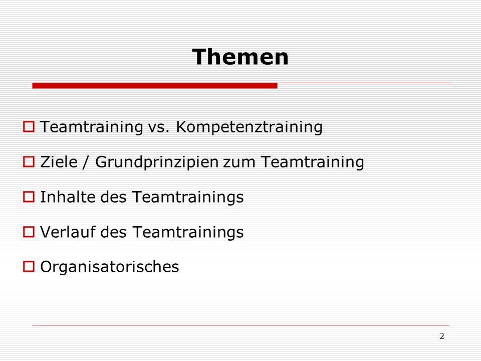 3 Outdoor-Teamtraining Überfachliche Qualifikationen aktivieren/festigen/ fördern durch ein outdoor-gestütztes Teamtraining
