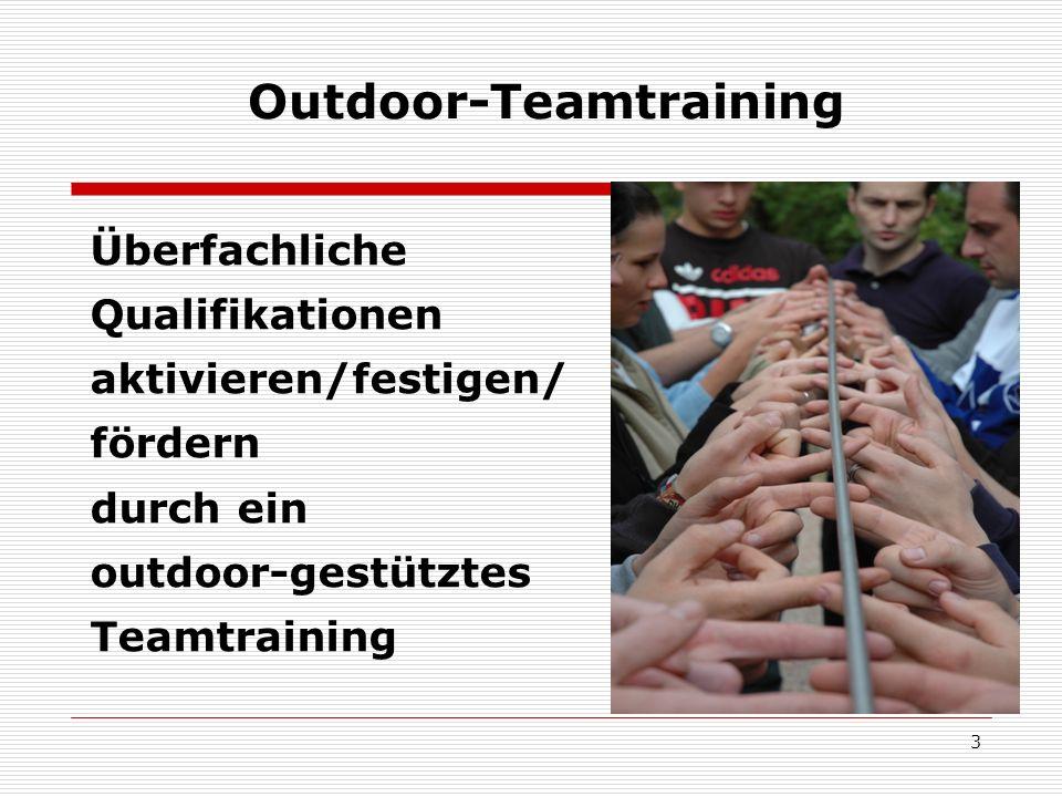 4 Outdoor-Teamtraining Überfachliche Qualifizierung zielt darauf ab, bewusst weitergehende Kompetenz- felder eines Menschen (siehe Folgeseite!) zu akti- vieren, zu entwickeln und zu fördern, die über (Fach-)Wissen, Ausbildung und Erfahrung hinausgehen.