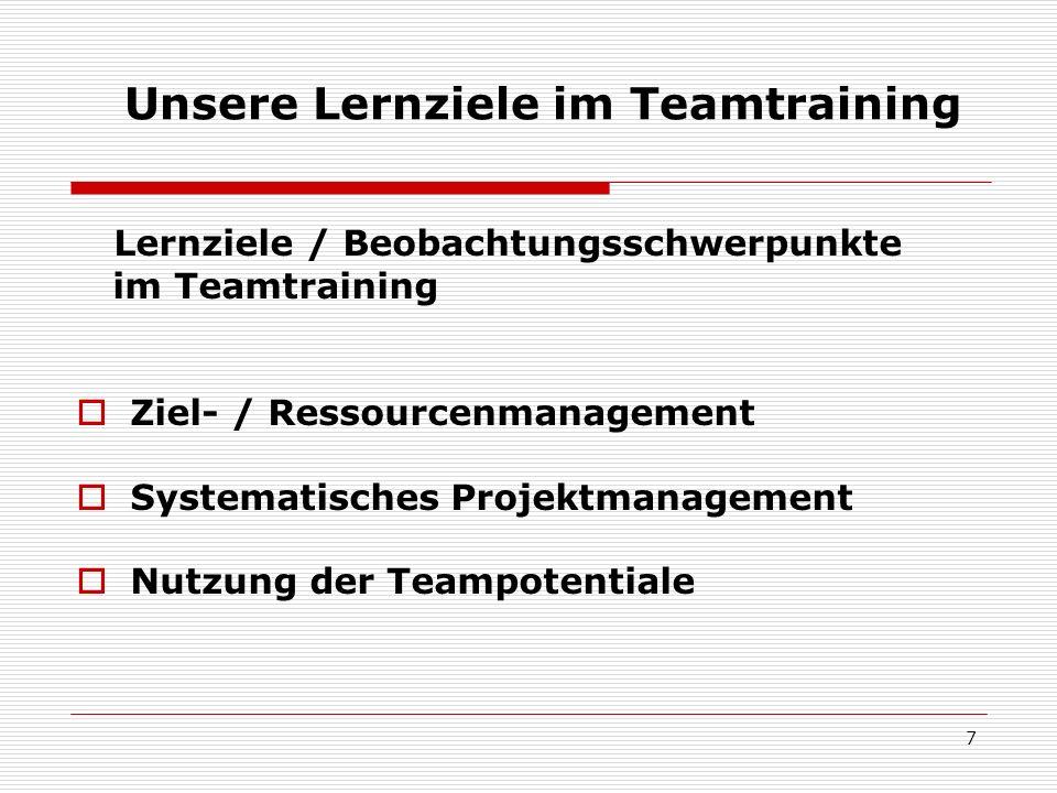 18 (allgem.) Prinzipien im Teamtraining (1) Die Teilnehmer erkennen das Outdoor-Teamtraining als Lernfeld, in dem sie sich - ohne negative Konsequenzen für ihr späteres Berufsleben - in der Teamarbeit erproben und Teamarbeit erleben/wahrnehmen können.