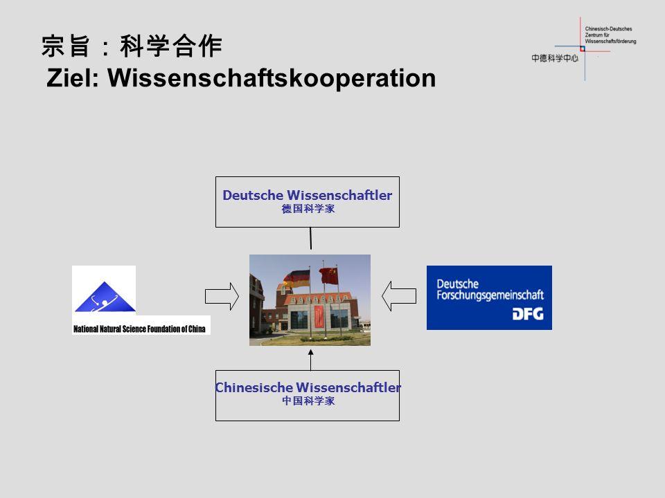 : : :7 :NSFC DFG 50% Rechtsvertreter: Prof.Dr. Shen Wenqing Direktoren:Dr.