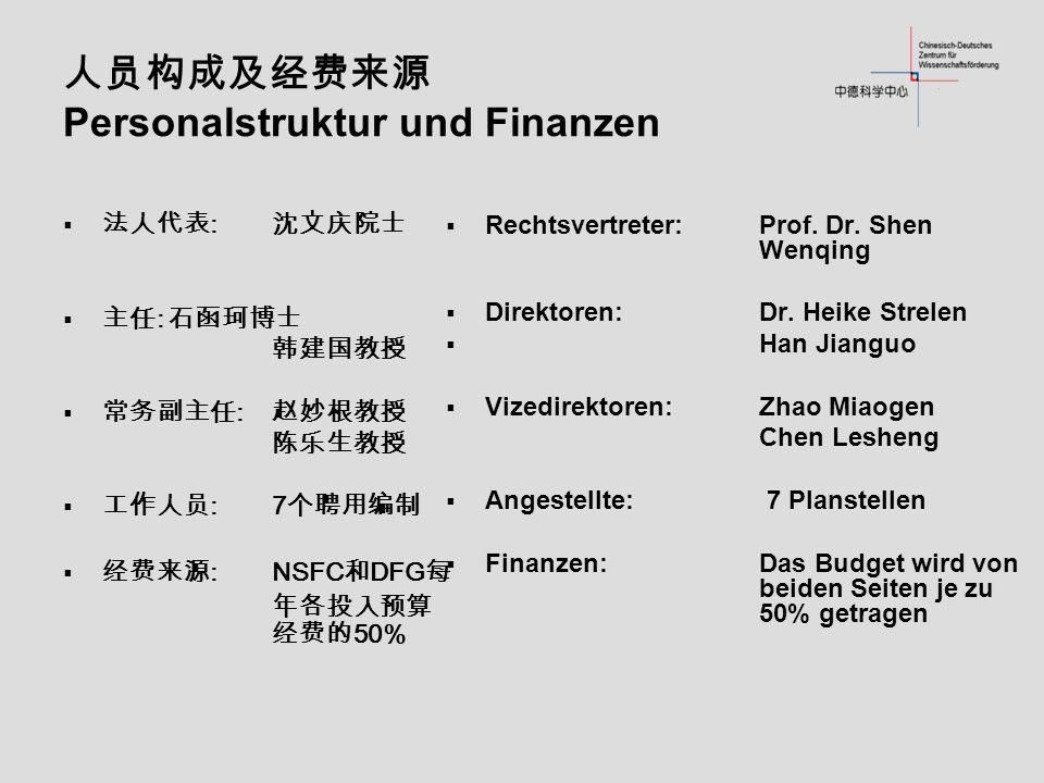 : : :7 :NSFC DFG 50% Rechtsvertreter: Prof. Dr. Shen Wenqing Direktoren:Dr. Heike Strelen Han Jianguo Vizedirektoren: Zhao Miaogen Chen Lesheng Angest