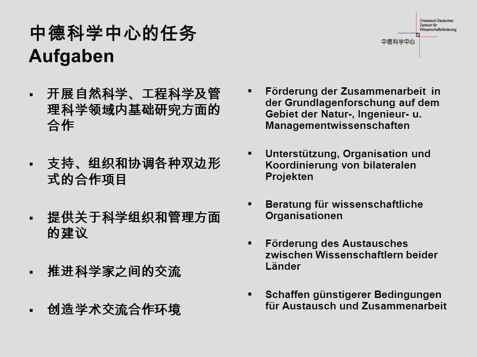 Aufgaben Förderung der Zusammenarbeit in der Grundlagenforschung auf dem Gebiet der Natur-, Ingenieur- u.