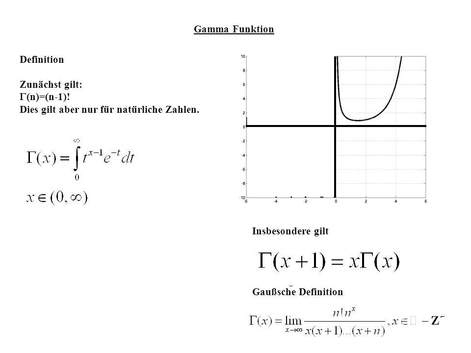 Gamma Funktion Definition Zunächst gilt: (n)=(n-1)! Dies gilt aber nur für natürliche Zahlen. Insbesondere gilt Gaußsche Definition