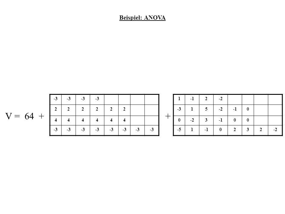 Beispiel: ANOVA -3 222222 444444 V = 64 + + 12-2 -315-20 0-2300 -510232-2