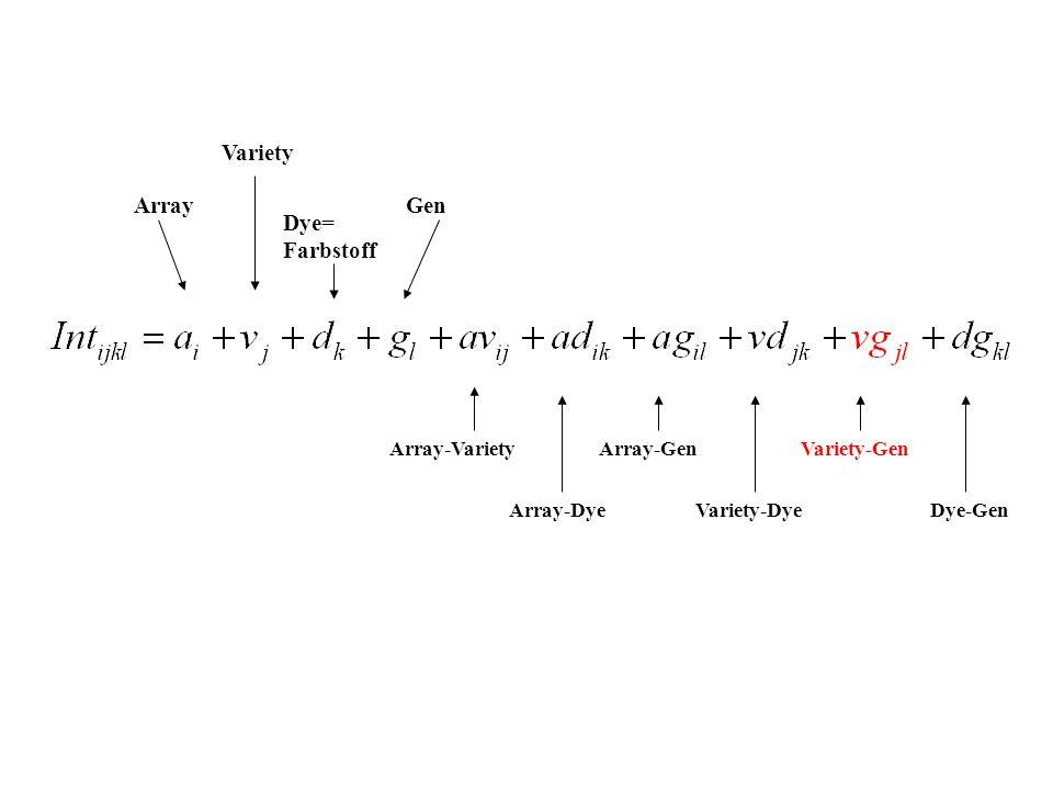 Array Variety Dye= Farbstoff Gen Array-Dye Array-Gen Variety-Dye Variety-Gen Dye-Gen Array-Variety