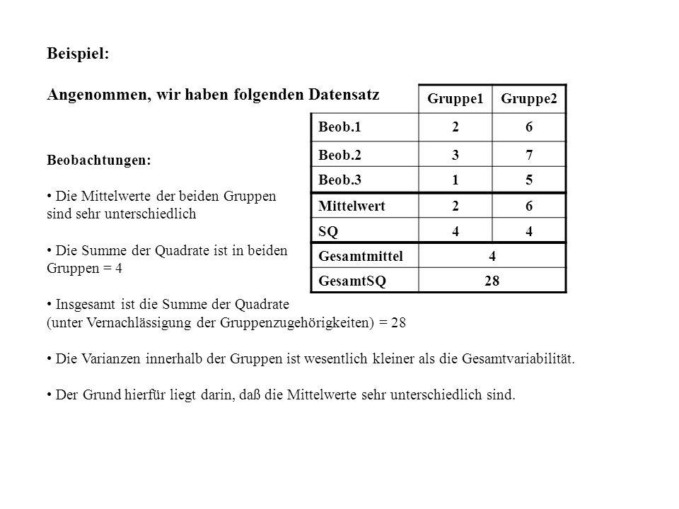 Beispiel: Angenommen, wir haben folgenden Datensatz Gruppe1Gruppe2 Beob.126 Beob.237 Beob.315 Mittelwert26 SQ44 Gesamtmittel4 GesamtSQ28 Beobachtungen