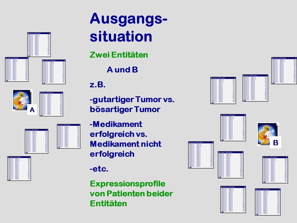 A B Ausgangs- situation Zwei Entitäten A und B z.B. -gutartiger Tumor vs. bösartiger Tumor -Medikament erfolgreich vs. Medikament nicht erfolgreich -e