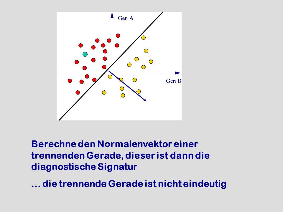 Berechne den Normalenvektor einer trennenden Gerade, dieser ist dann die diagnostische Signatur... die trennende Gerade ist nicht eindeutig