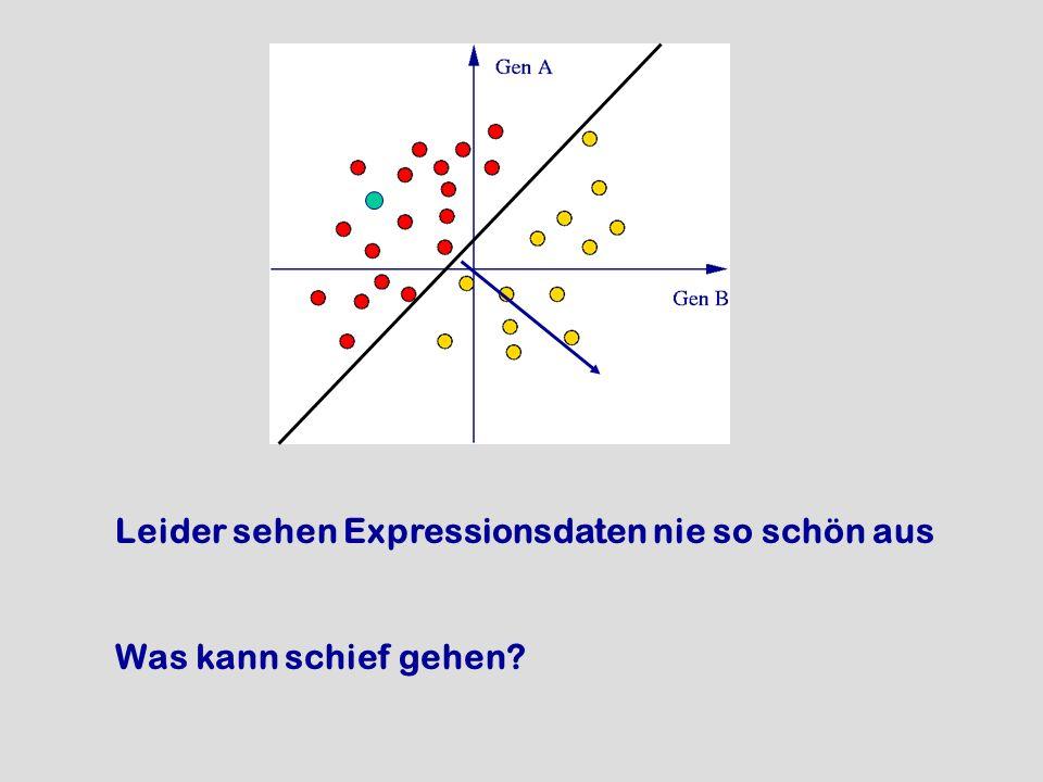 Leider sehen Expressionsdaten nie so schön aus Was kann schief gehen?