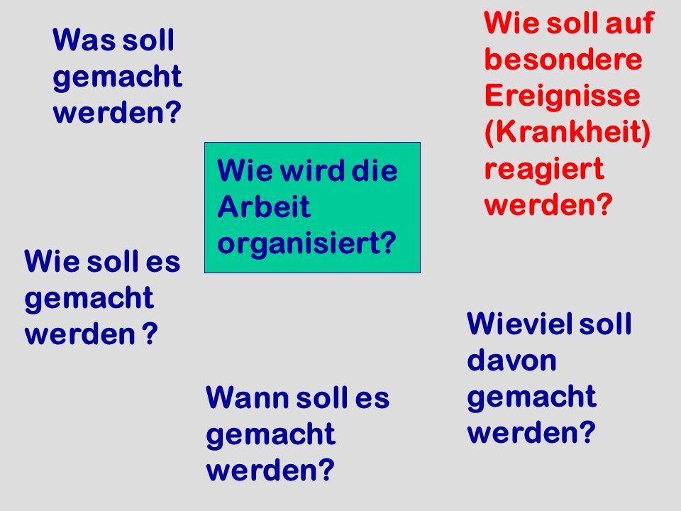 Wie wird die Arbeit organisiert? Was soll gemacht werden? Wie soll es gemacht werden ? Wann soll es gemacht werden? Wieviel soll davon gemacht werden?