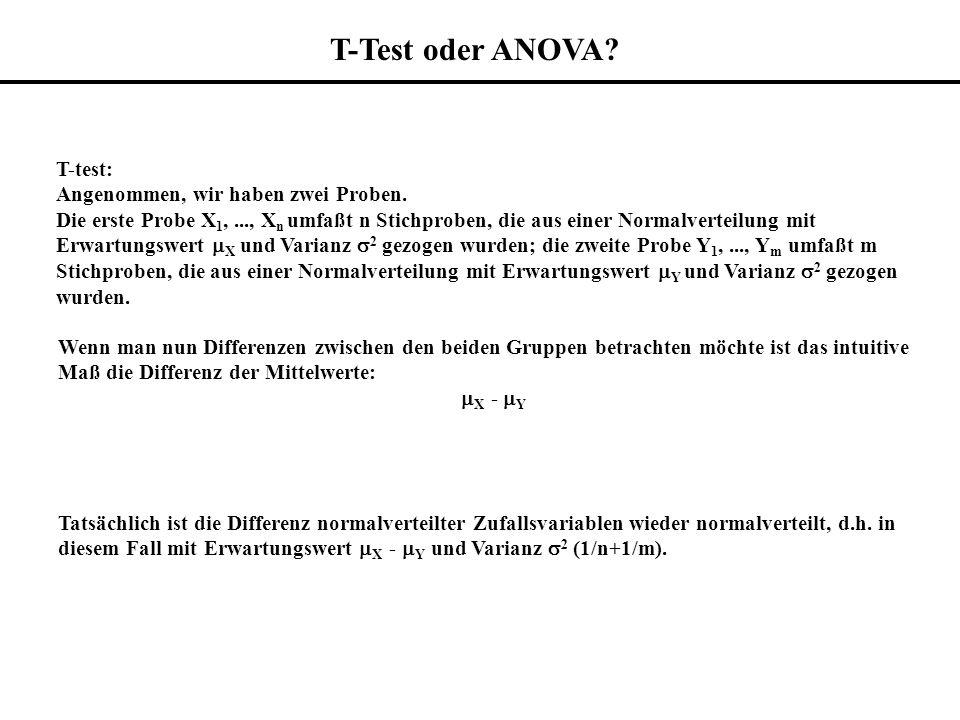 T-Test oder ANOVA? T-test: Angenommen, wir haben zwei Proben. Die erste Probe X 1,..., X n umfaßt n Stichproben, die aus einer Normalverteilung mit Er