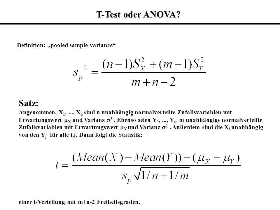 Definition: pooled sample variance Satz: Angenommen, X 1,..., X n sind n unabhängig normalverteilte Zufallsvariablen mit Erwartungswert X und Varianz