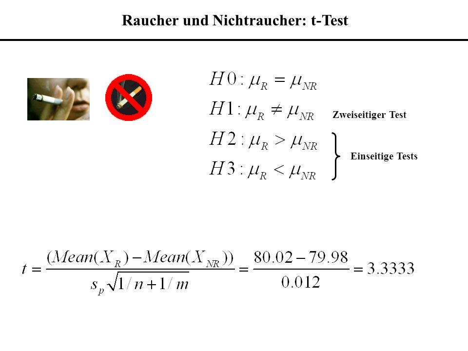 Zweiseitiger Test Einseitige Tests Raucher und Nichtraucher: t-Test