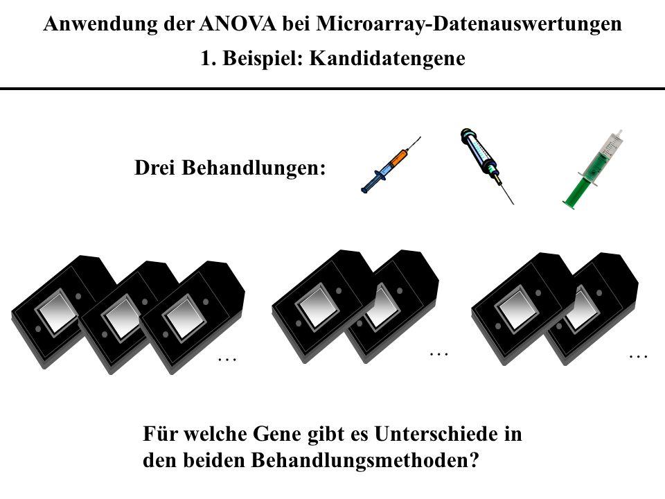 … … Drei Behandlungen: Für welche Gene gibt es Unterschiede in den beiden Behandlungsmethoden? Anwendung der ANOVA bei Microarray-Datenauswertungen 1.