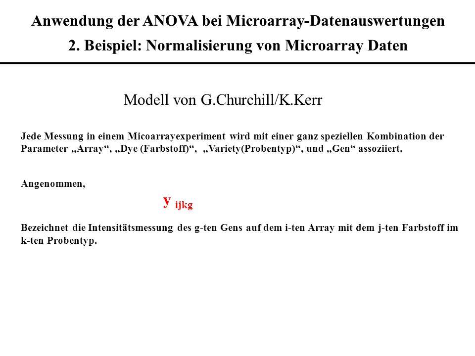 Anwendung der ANOVA bei Microarray-Datenauswertungen 2. Beispiel: Normalisierung von Microarray Daten Modell von G.Churchill/K.Kerr Jede Messung in ei