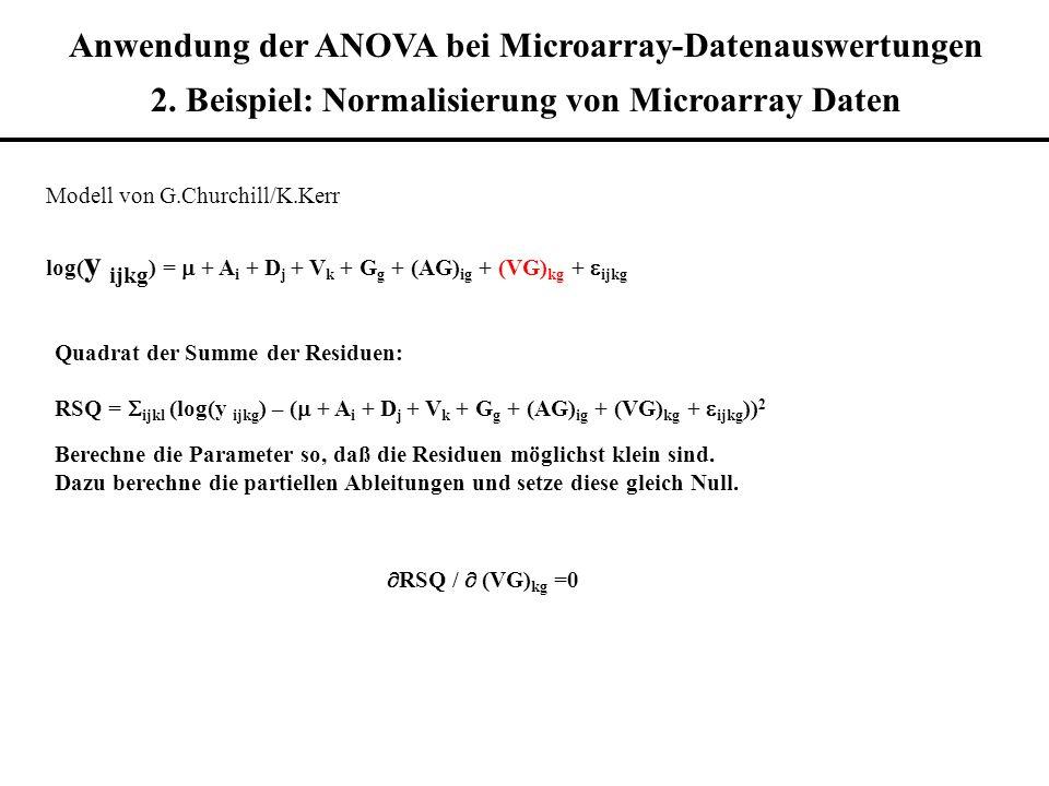 log( y ijkg ) = + A i + D j + V k + G g + (AG) ig + (VG) kg + ijkg Anwendung der ANOVA bei Microarray-Datenauswertungen 2. Beispiel: Normalisierung vo