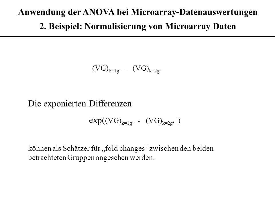 Anwendung der ANOVA bei Microarray-Datenauswertungen 2. Beispiel: Normalisierung von Microarray Daten (VG) k=1g - (VG) k=2g Die exponierten Differenze