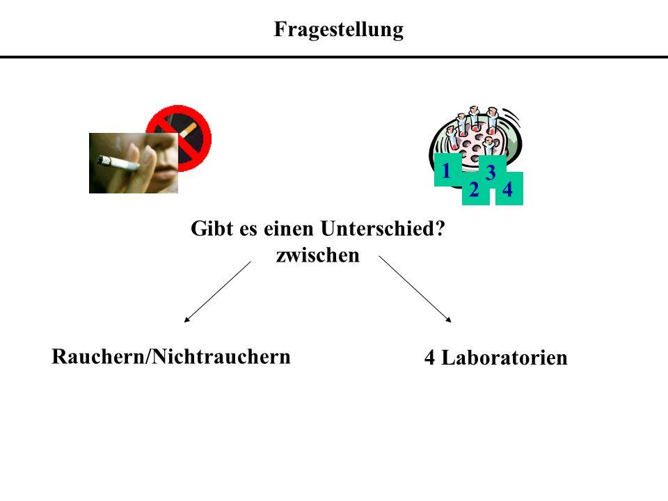 Farbstoff: GrünFarbstoff: Rot Array 1 Array 2 Patient Kontrolle Anwendung der ANOVA bei Microarray-Datenauswertungen 2.