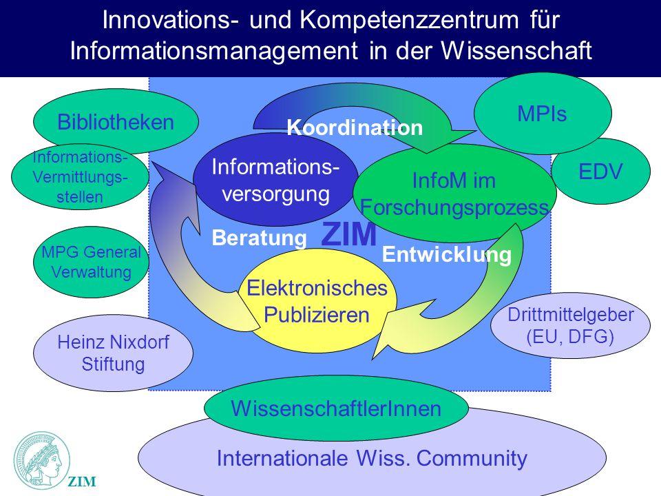 ZIM Innovations- und Kompetenzzentrum für Informationsmanagement in der Wissenschaft Informations- versorgung InfoM im Forschungsprozess Elektronisches Publizieren Drittmittelgeber (EU, DFG) Internationale Wiss.