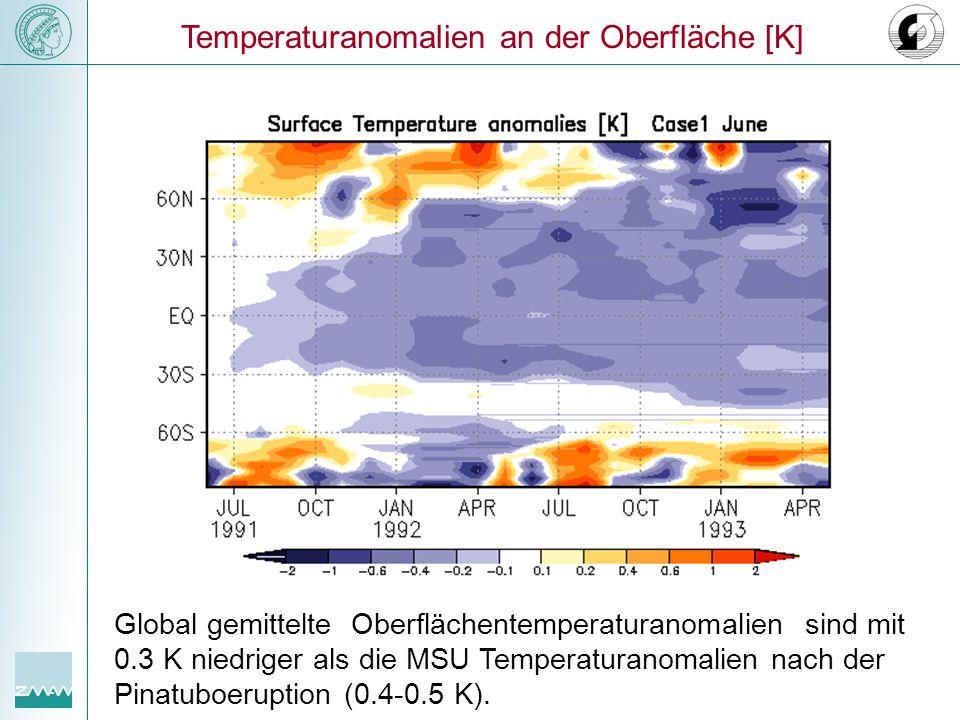 Temperaturanomalien an der Oberfläche [K] Global gemittelte Oberflächentemperaturanomalien sind mit 0.3 K niedriger als die MSU Temperaturanomalien nach der Pinatuboeruption (0.4-0.5 K).
