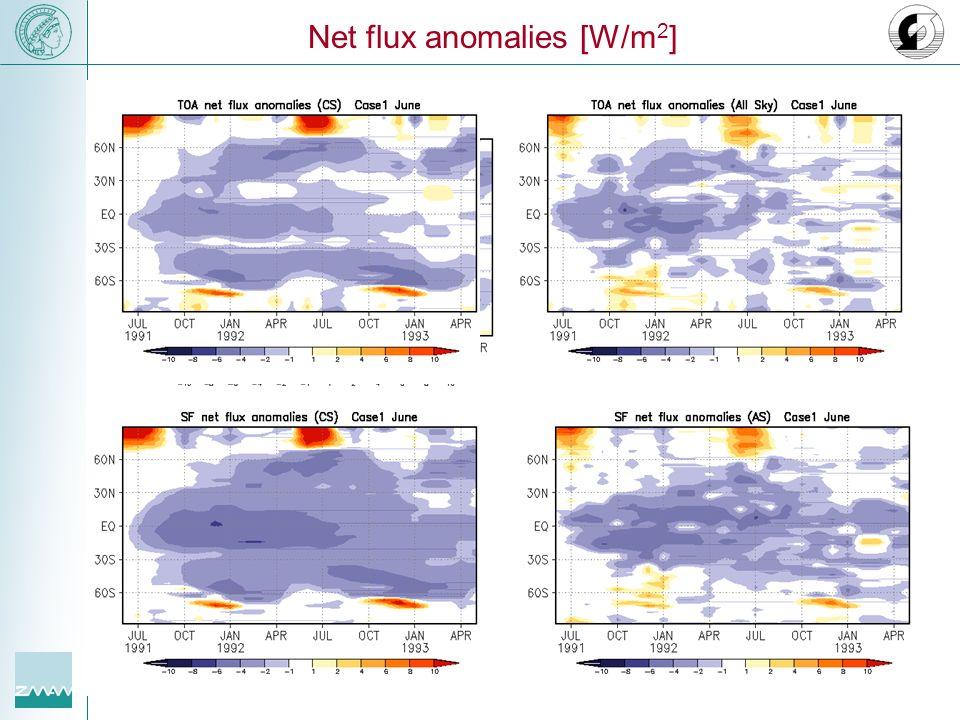 Net flux anomalies [W/m 2 ]
