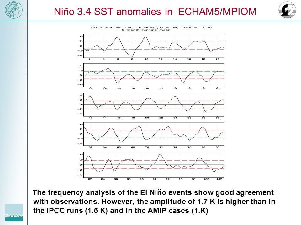 Niño 3.4 SST anomalies in ECHAM5/MPIOM The frequency analysis of the El Niño events show good agreement with observations. However, the amplitude of 1