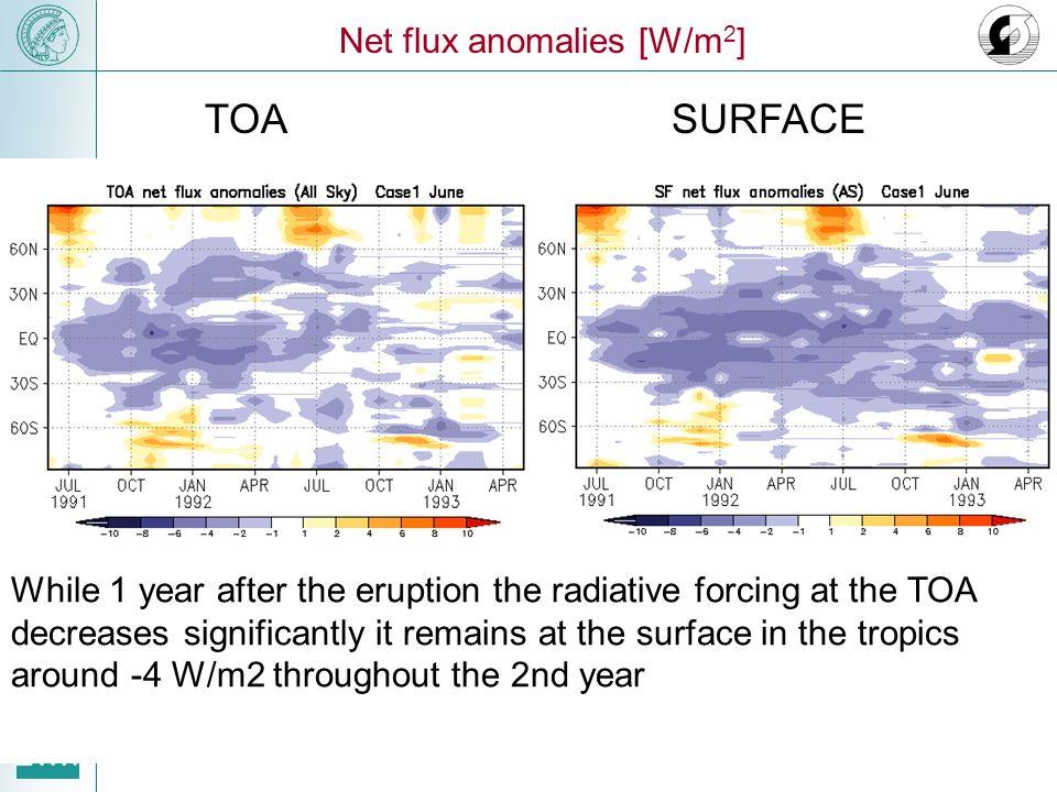 Gekoppelte El Niño Vulkan Läufe Unsere Modellergebnisse können die Hypothese, daß Vulkane die Wahrscheinlichkeit für ein El Niño Ereigniss erhöhen, nicht bestätigen.