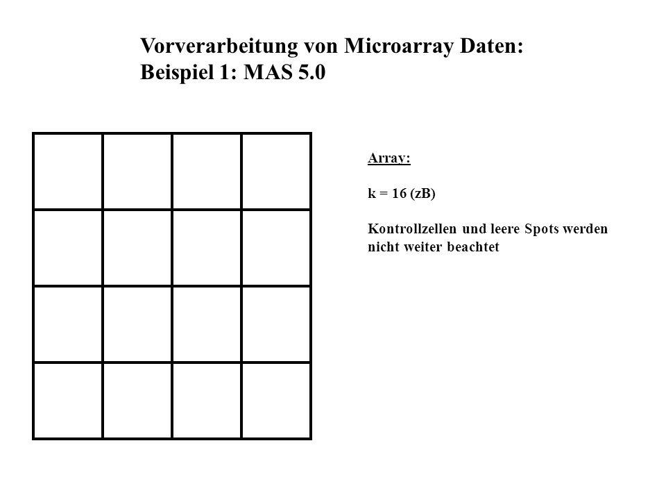 Vorverarbeitung von Microarray Daten: Beispiel 1: MAS 5.0 Array: k = 16 (zB) Kontrollzellen und leere Spots werden nicht weiter beachtet