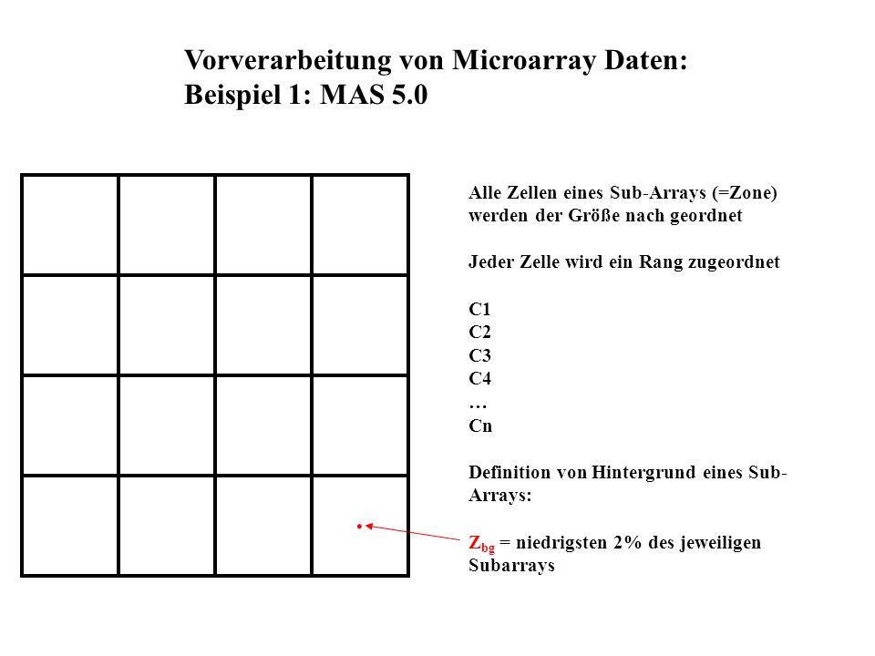Vorverarbeitung von Microarray Daten: Beispiel 1: MAS 5.0 Alle Zellen eines Sub-Arrays (=Zone) werden der Größe nach geordnet Jeder Zelle wird ein Ran