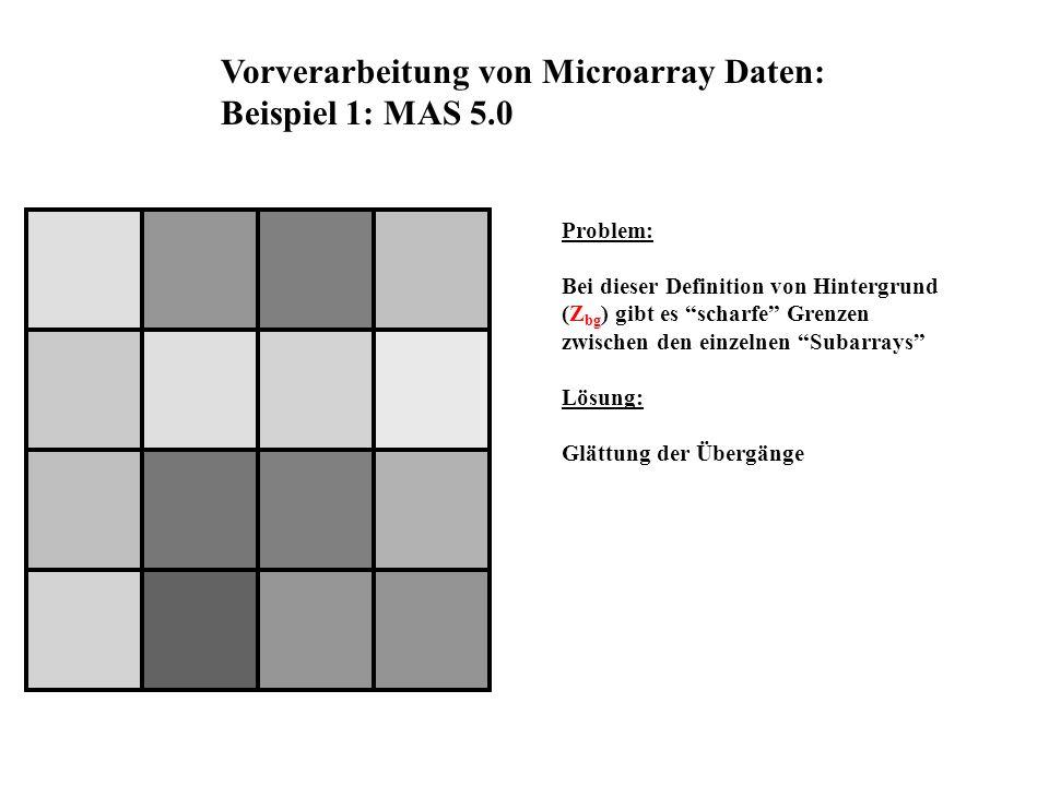 Vorverarbeitung von Microarray Daten: Beispiel 1: MAS 5.0 Problem: Bei dieser Definition von Hintergrund (Z bg ) gibt es scharfe Grenzen zwischen den