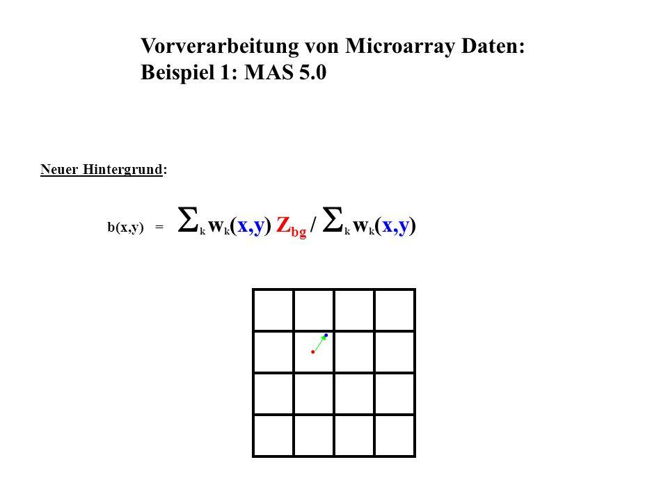 Neuer Hintergrund: b(x,y) = k w k (x,y) Z bg / k w k (x,y).. Vorverarbeitung von Microarray Daten: Beispiel 1: MAS 5.0