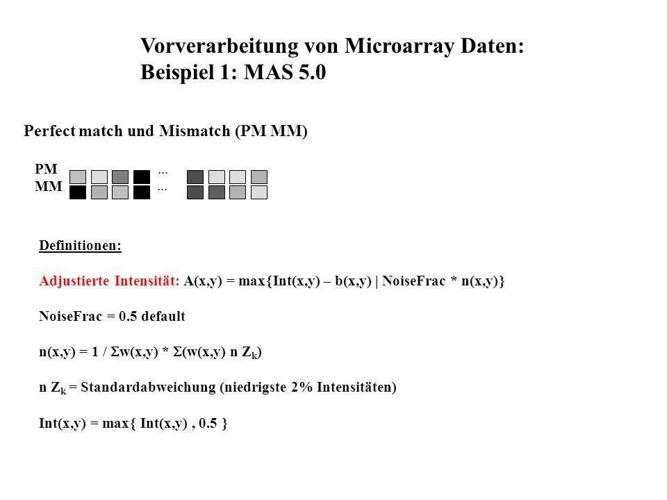 Vorverarbeitung von Microarray Daten: Beispiel 1: MAS 5.0 Perfect match und Mismatch (PM MM)... PM MM Definitionen: Adjustierte Intensität: A(x,y) = m