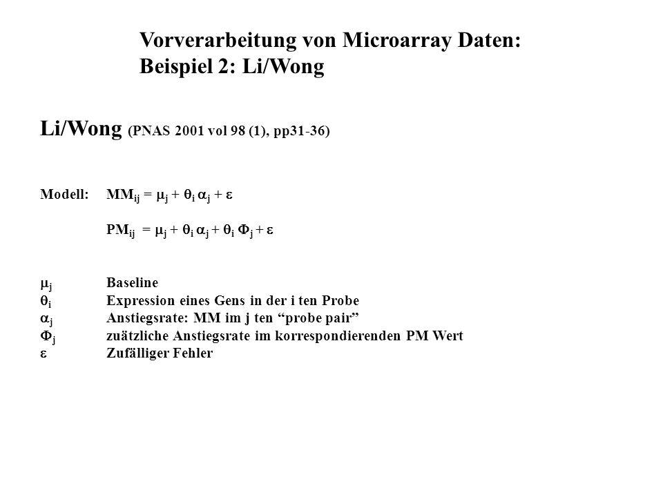 Li/Wong (PNAS 2001 vol 98 (1), pp31-36) Modell: MM ij = j + i j + PM ij = j + i j + i j + j Baseline i Expression eines Gens in der i ten Probe j Anst
