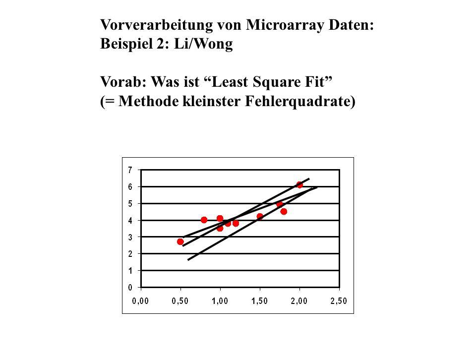 Vorverarbeitung von Microarray Daten: Beispiel 2: Li/Wong Vorab: Was ist Least Square Fit (= Methode kleinster Fehlerquadrate)